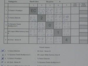 Elite Cup 093